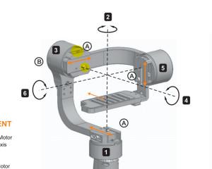 Pilotfly H1+ Gimbal Stabilizer Balancing Screws